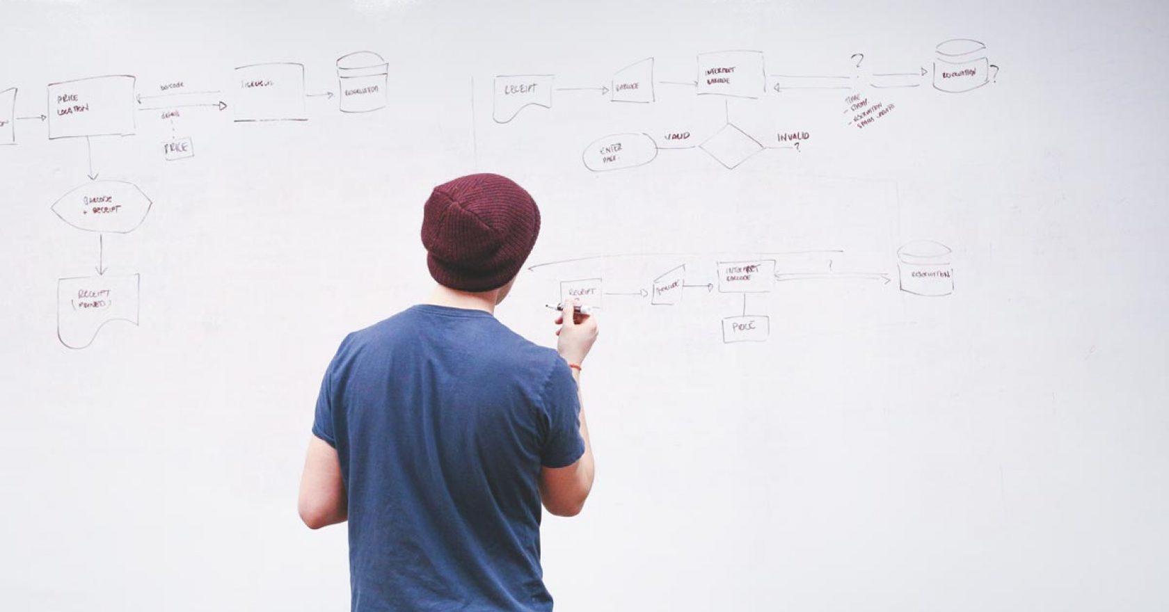business communication essay topics